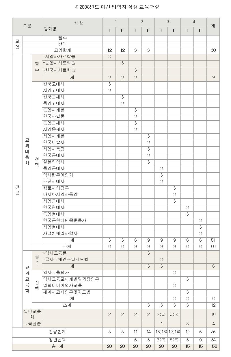2008-교과과정.jpg
