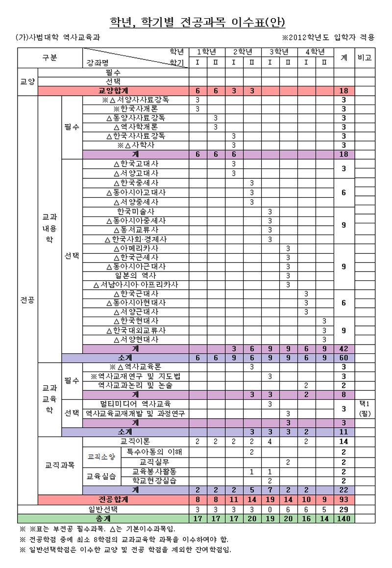 2012-교과과정.jpg